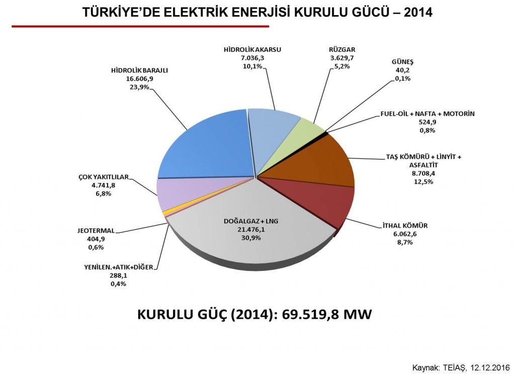 2014-kurulu-guc