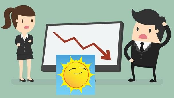 Güncel Ges Maliyetleri ve Yeni Yönetmelik Etkileri